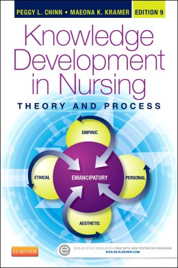 Knowledge Development In Nursing
